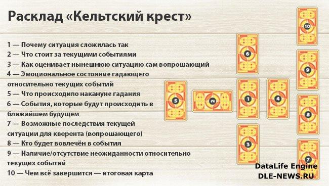 Гадание таро кельский крест таро черный гримуар значение карт