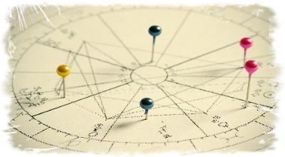 Астрологическая карта по дате рождения с расшифровкой