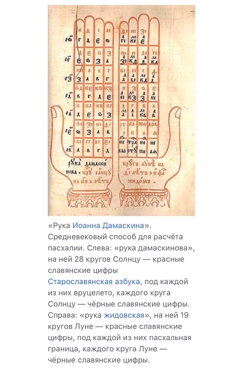еврейский календарь пасхи