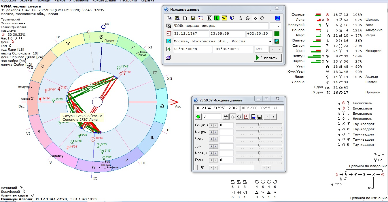 Сатурн в 1348 году